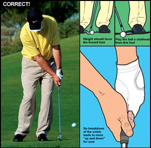 correct impact position